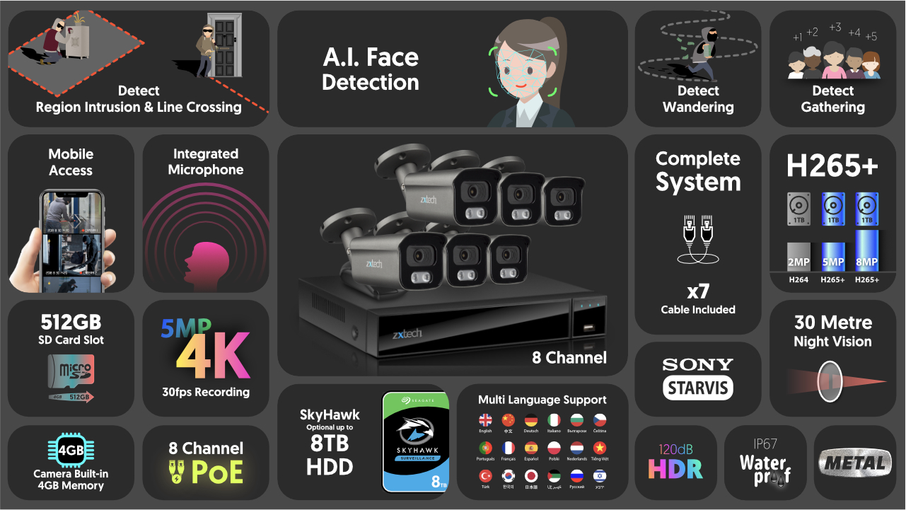 4K Home CCTV Kit Face Detection Outdoor Security Camera | Zxtech | RX6F9Y