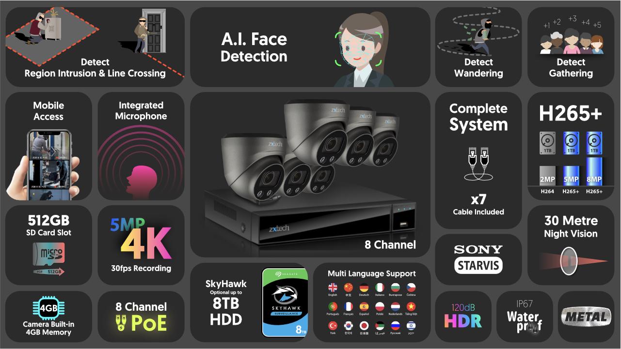 4K Camera System Face Detection Camera Motorised | Zxtech | RX6G9Y