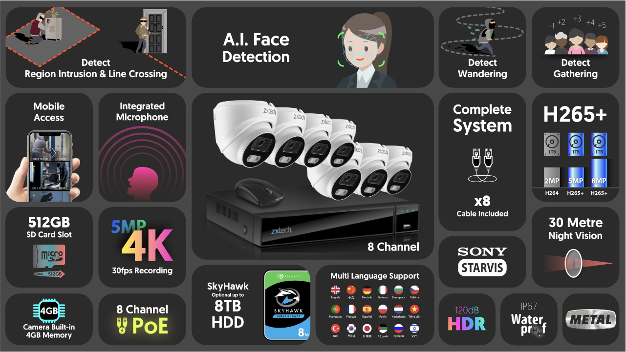 4K Complete System Face Detection Camera Outdoor | Zxtech | RX7A9Y