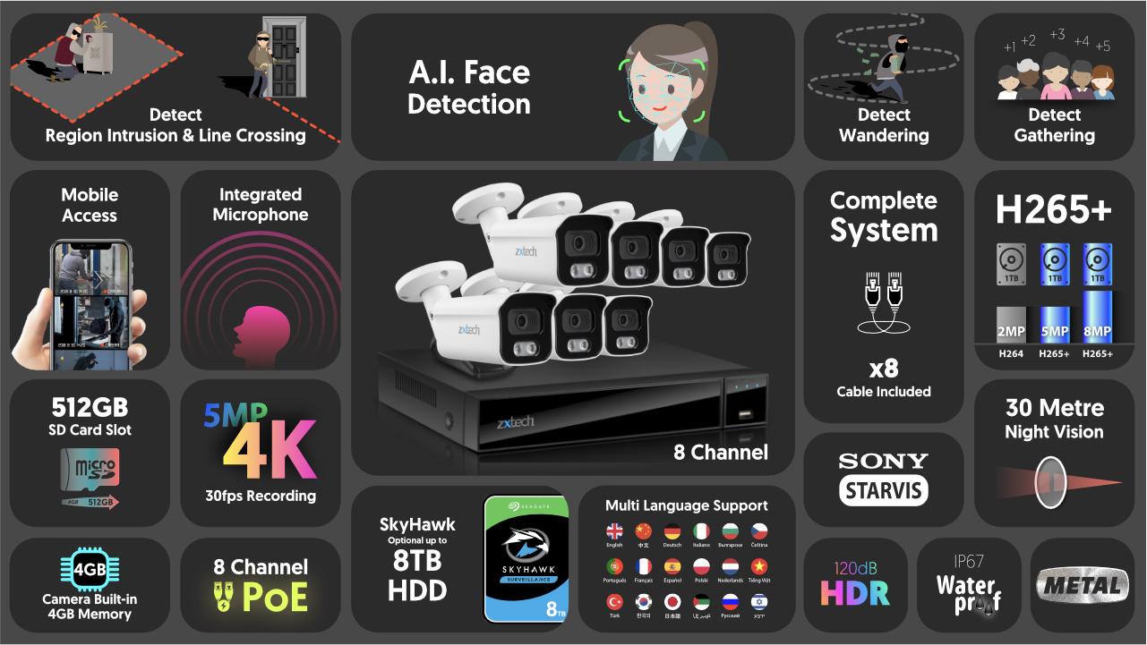 4K CCTV System Face Detection IP Camera Colour | Zxtech | RX7B9Y