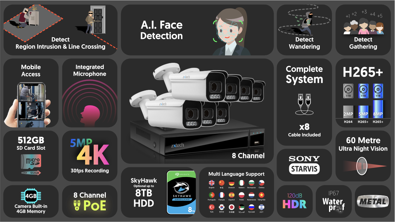 4K Home CCTV Kit Outdoor Cameras Motorised 60M Night Vision   Zxtech   RX7D9Y
