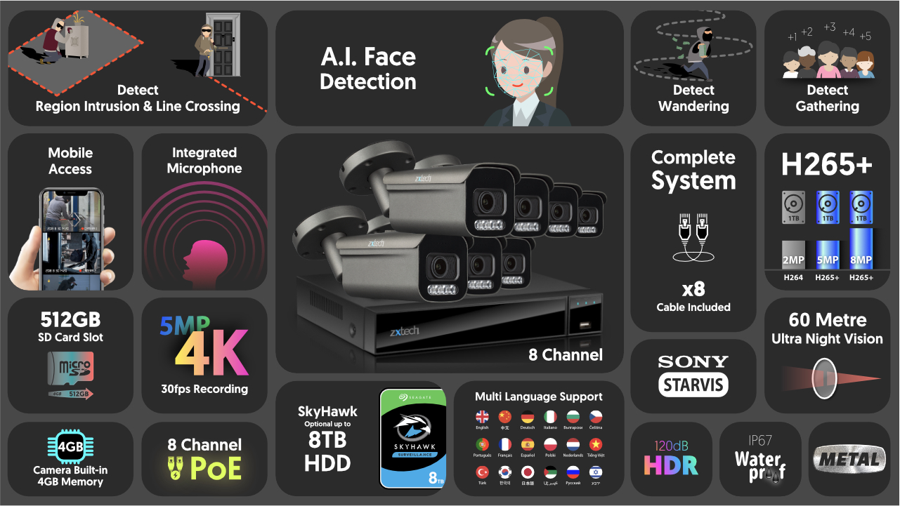 4K CCTV System Face Detection Auto Zoom 60M Night Vision   Zxtech   RX7H9Y