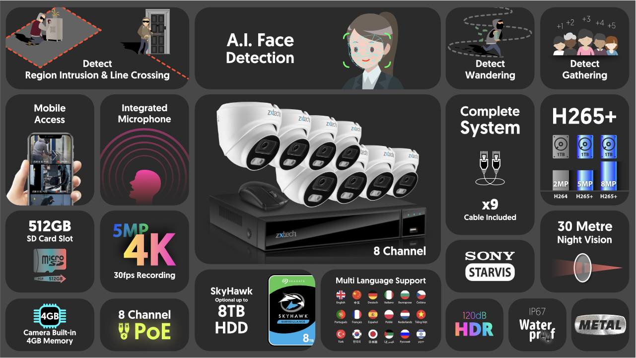 4K Home CCTV System Face Detection Security Camera Outdoor | Zxtech | RX8A9Y