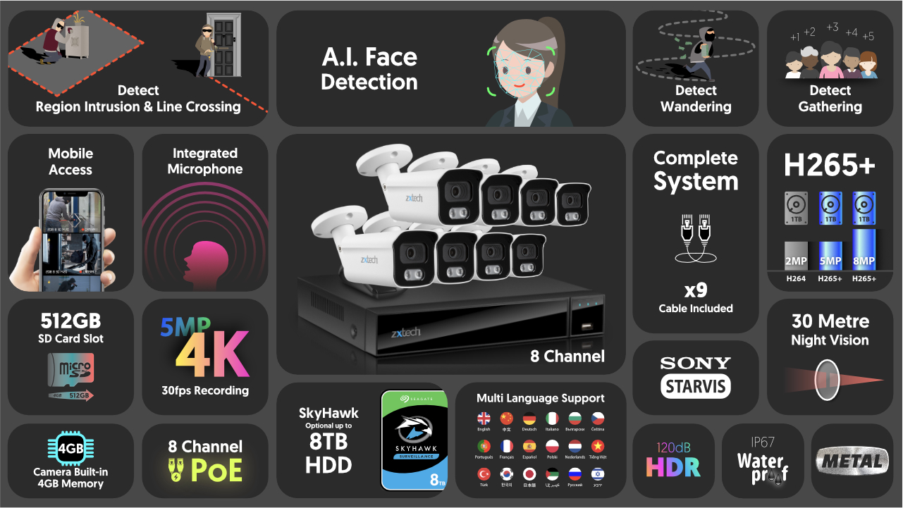 4K Home CCTV Kit Face Detection Outdoor Cameras | Zxtech | RX8B9Y