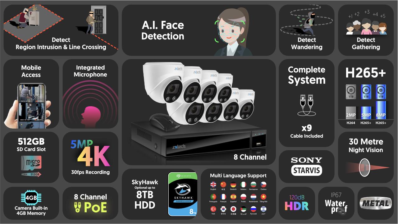 4K Camera System Face Detection IP CCTV Cameras Auto Zoom | Zxtech | RX8C9Y