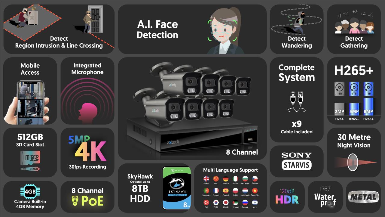 4K Smart CCTV System Audio Recording IP Camera | Zxtech | RX8F9Y