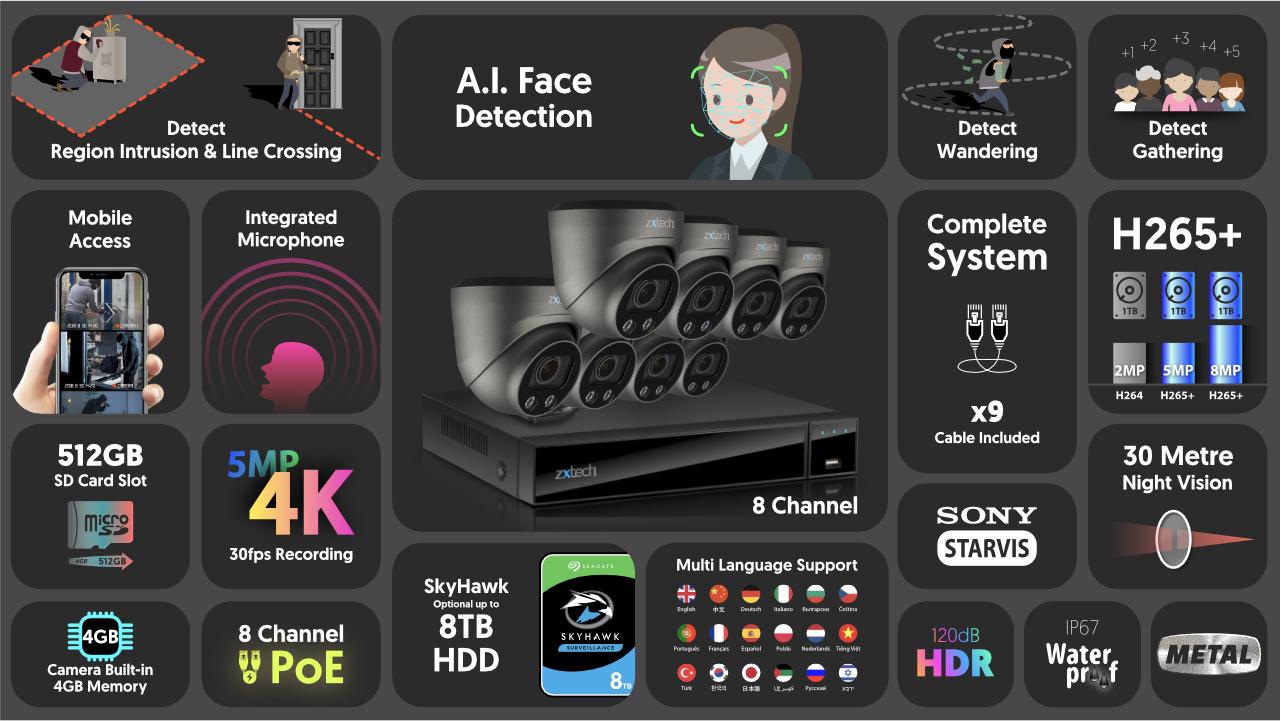 4K Home CCTV System Face Detection Motorised | Zxtech | RX8G9Y