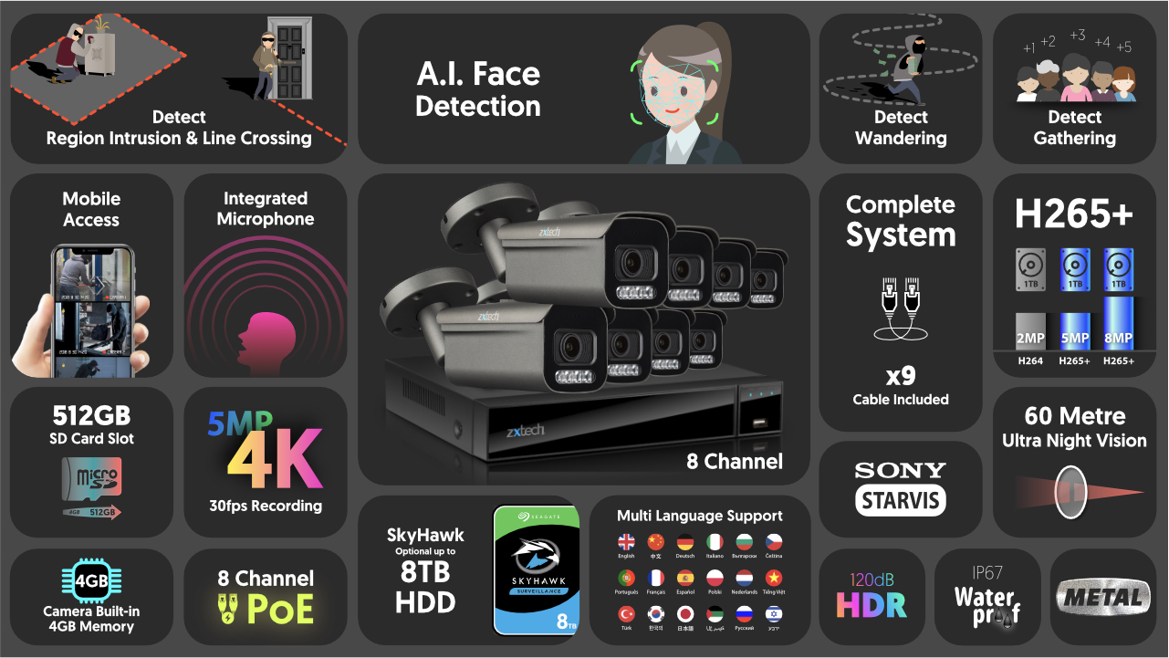 4K Home CCTV System Auto Zoom Enhanced Night Vision   Zxtech   RX8H9Y