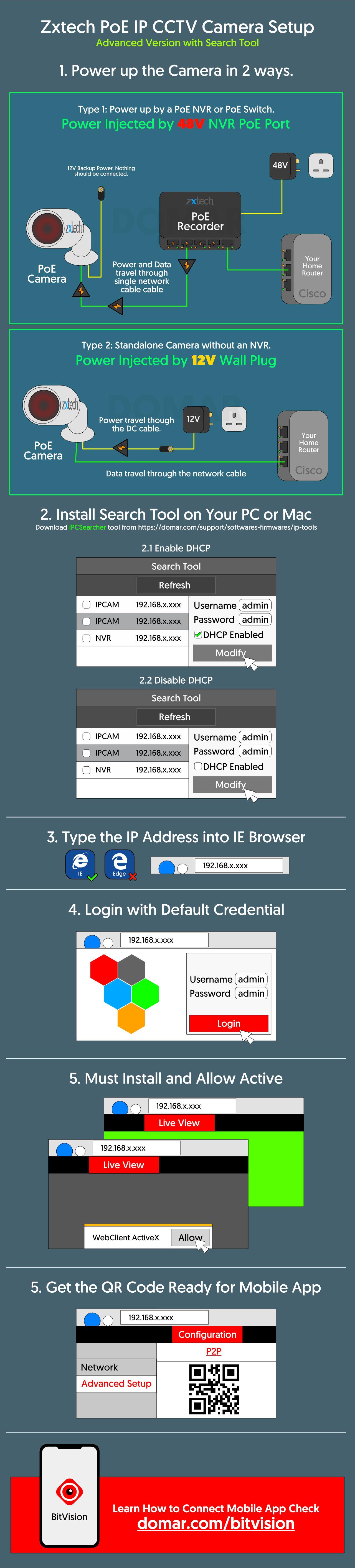 How to Professionally Setup a Zxtech IP CCTV Cameras