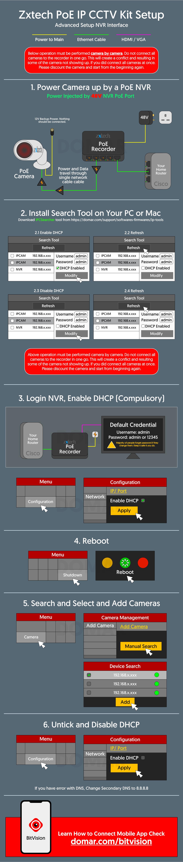 How to Setup Zxtech IP CCTV Kits through NVR Interface
