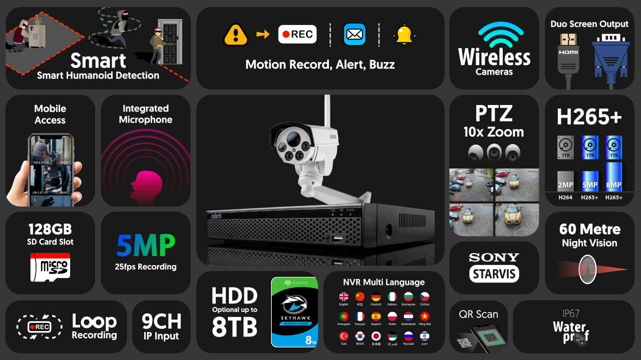 5mp ptz wifi camera system - audio recording 10x zoom sony starvis night vision 9ch nvr | wf1c9y