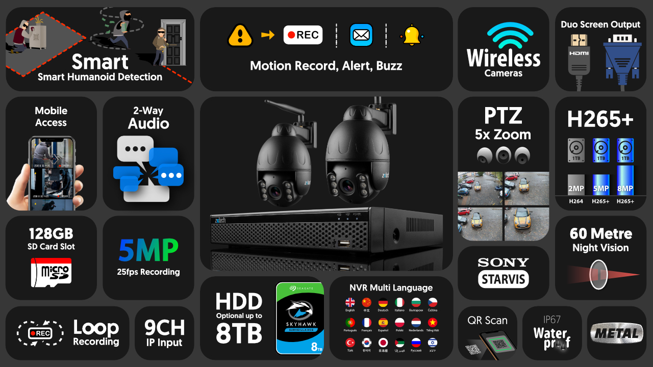 5mp ptz wifi camera system - 2 way audio 5x zoom sony starvis night vision 9ch nvr | wf2e9y