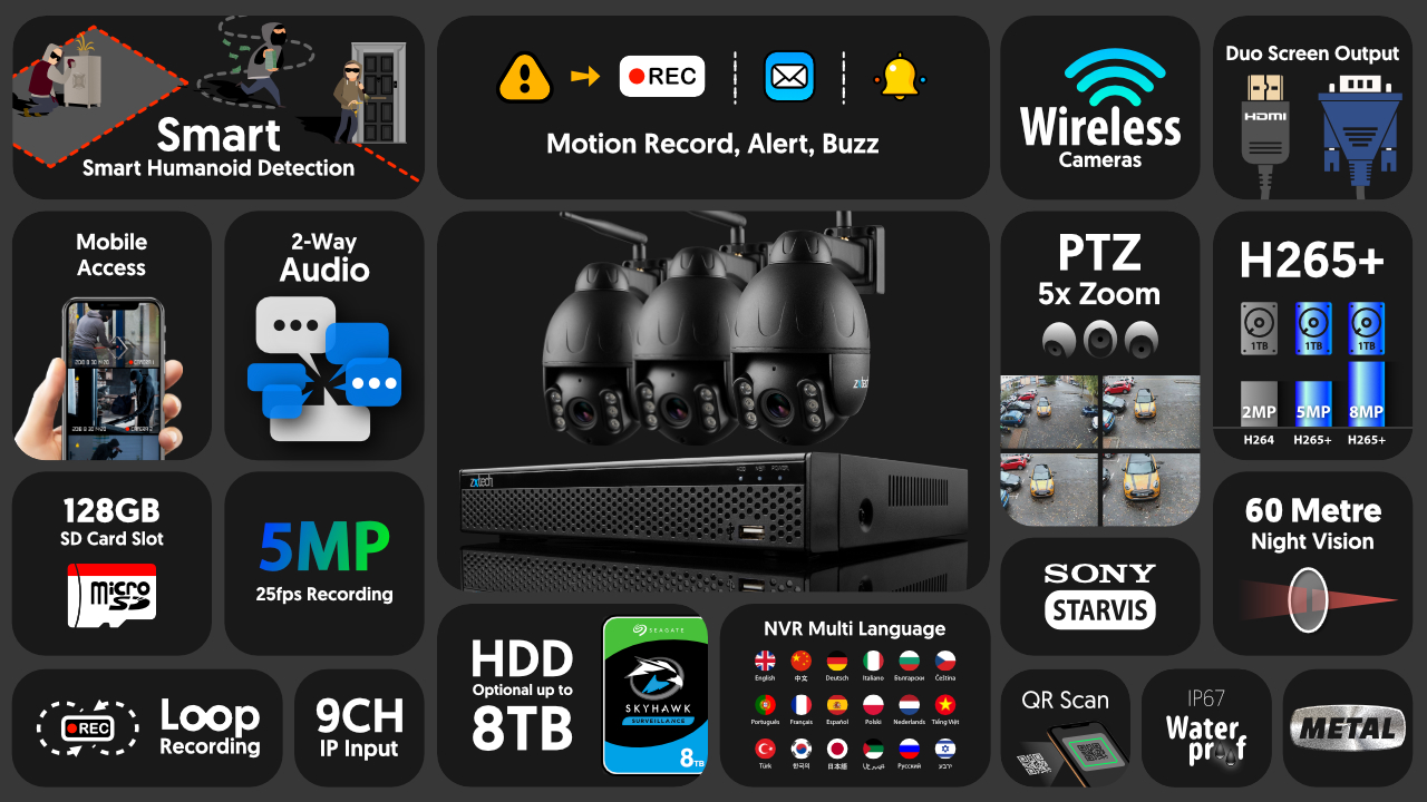5mp ptz wireless cctv system - 2 way audio 5x zoom sony starvis night vision 9ch nvr   wf3e9y