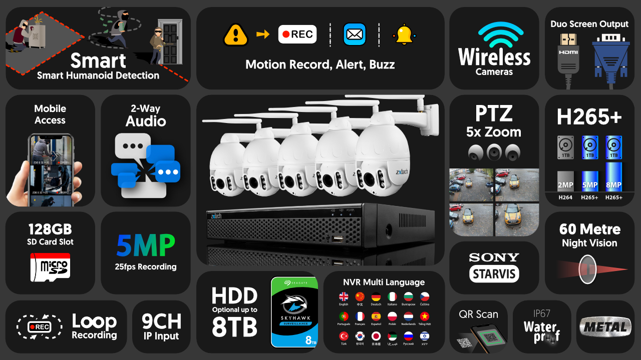 5mp ptz wifi security camera system - 2 way audio 5x zoom sony starvis outdoor 9ch nvr | wf5b9y
