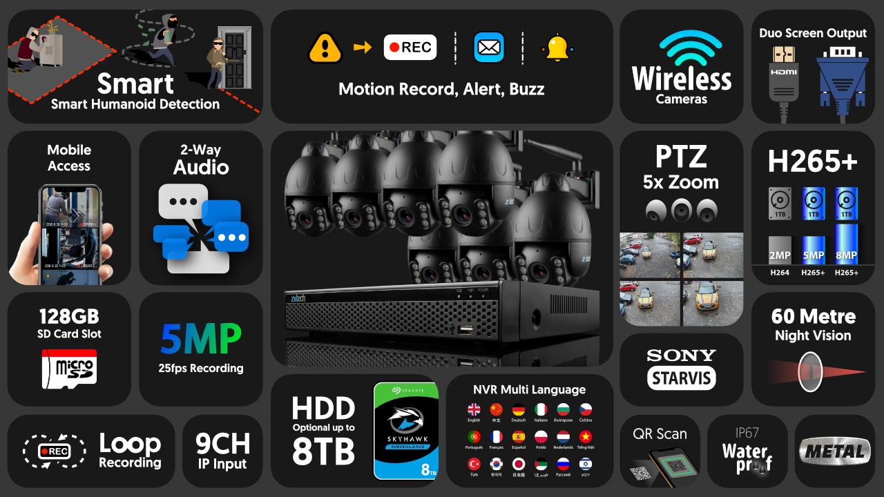 5mp ptz wireless cctv system - 2 way audio 5x zoom sony starvis night vision 9ch nvr | wf7e9y