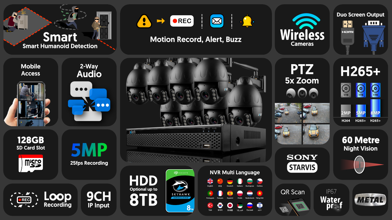 5mp ptz wifi camera system - 2 way audio 5x zoom sony starvis night vision 9ch nvr   wf8e9y