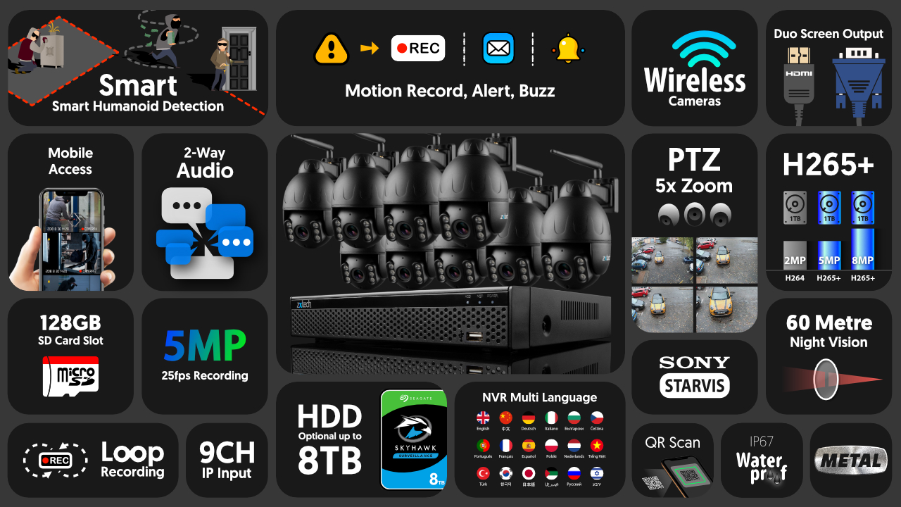 5mp ptz wireless cctv system - 2 way audio 5x zoom sony starvis night vision 9ch nvr | wf9e9y