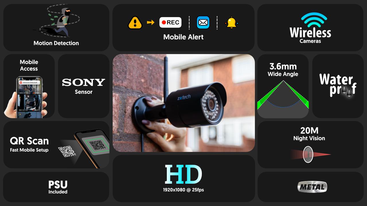 Zxtech 2MP Wireless CCTV System - 3x 1080p Full HD Wifi Security Cameras Sony Chip Outdoor Black | WL3B8Y