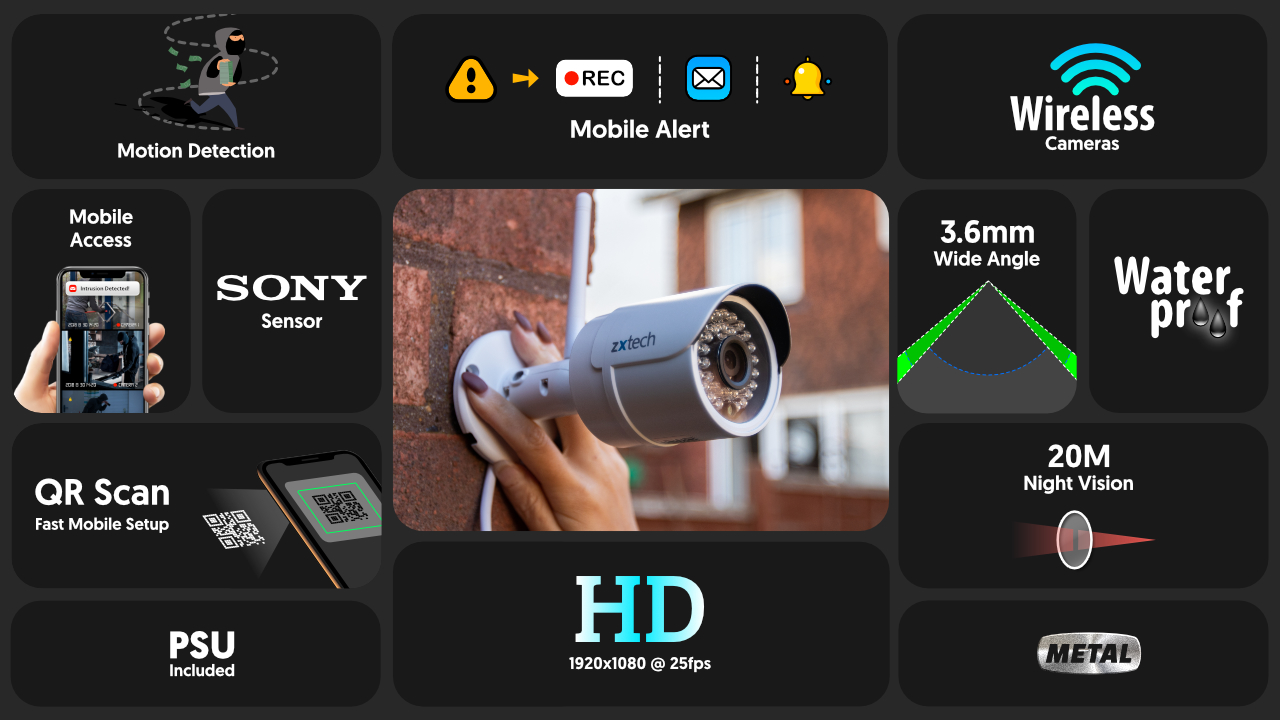 Zxtech 2MP Wireless CCTV System - 5x 1080p Full HD Wifi Security Cameras Sony Chip Outdoor White | WL5A8Y