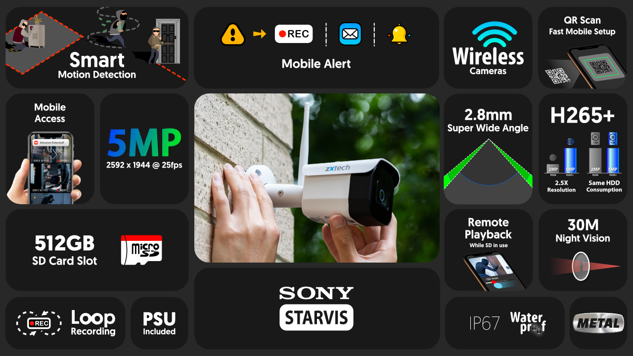 Zxtech 5MP Wireless CCTV System - 8x Security Cameras SD Card Slot Sony Starvis Outdoor | WX8A9Y