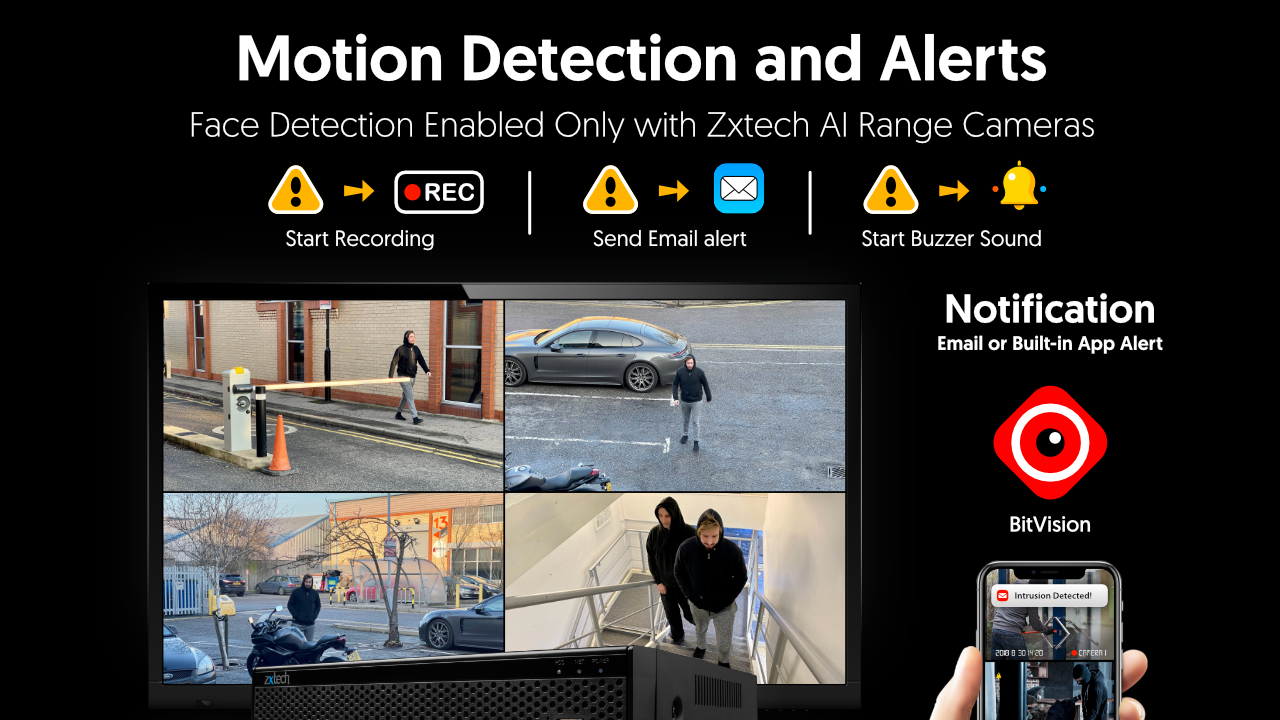 Zxtech 5MP Wireless CCTV System - 8x 1080p Full HD Wifi Security Cameras Motorised Auto Zoom Sony Chip Outdoor | WL8C8Y