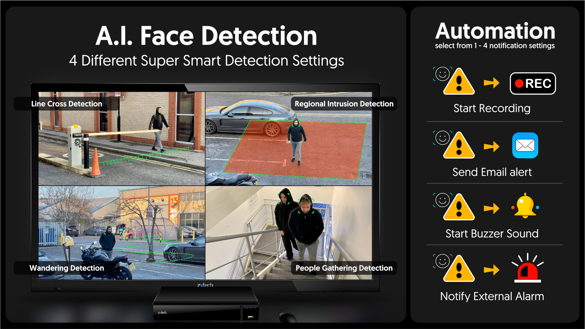 face recognition cctv kits